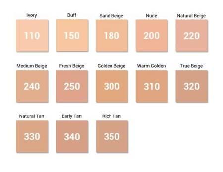 REVLON Colorstay Podkład  250 Fresh Beige Cera Tłusta i Mieszana  30ml